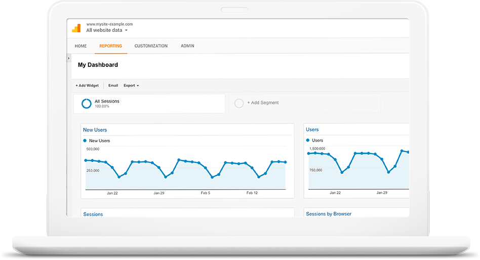 using google analytic data to improve website performance